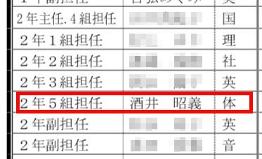 酒井昭義(広川中講師)の顔画像とfacebookや経歴!住所と結婚した嫁や子供についても調査!