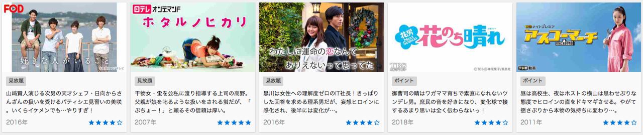 U-NEXTツンデレ男